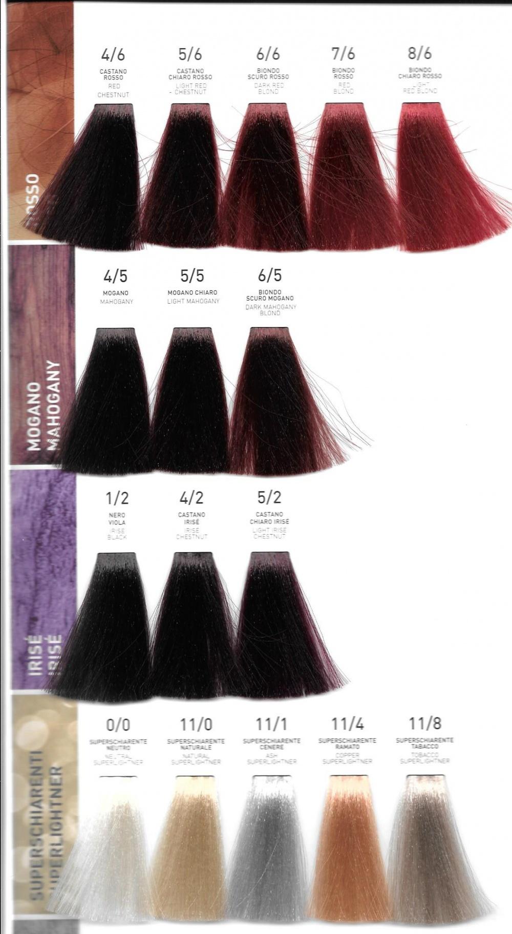 Tabella colori tinta capelli