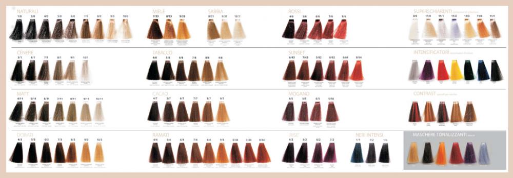 Cartella colori capelli pdf